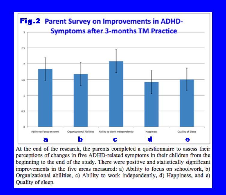 ADHD_Fig_2.jpg