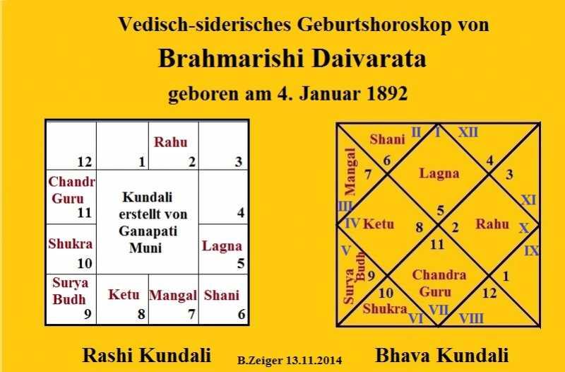 DaivarataHorskop.jpg