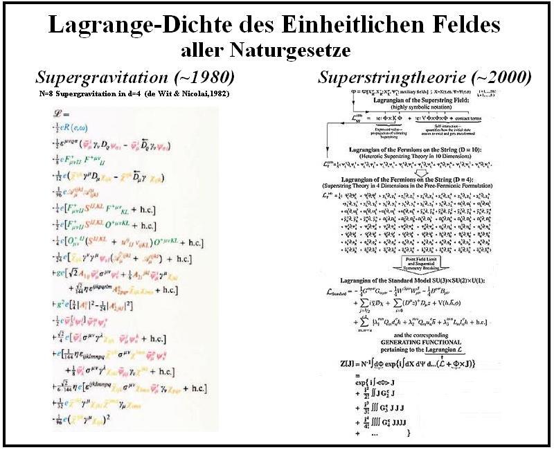 Lagrange-Dichte_Einheitliches_Feld.jpg