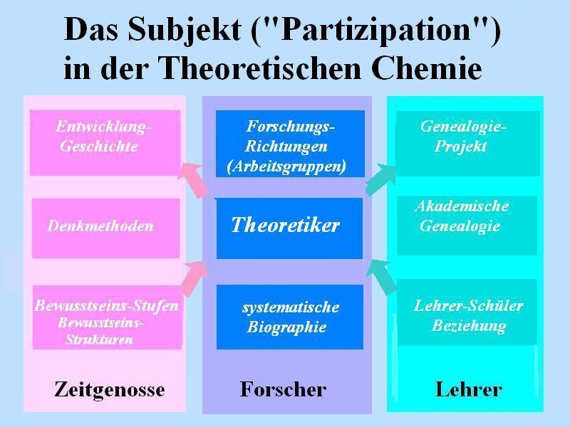 Theoretiiker_2013.jpg
