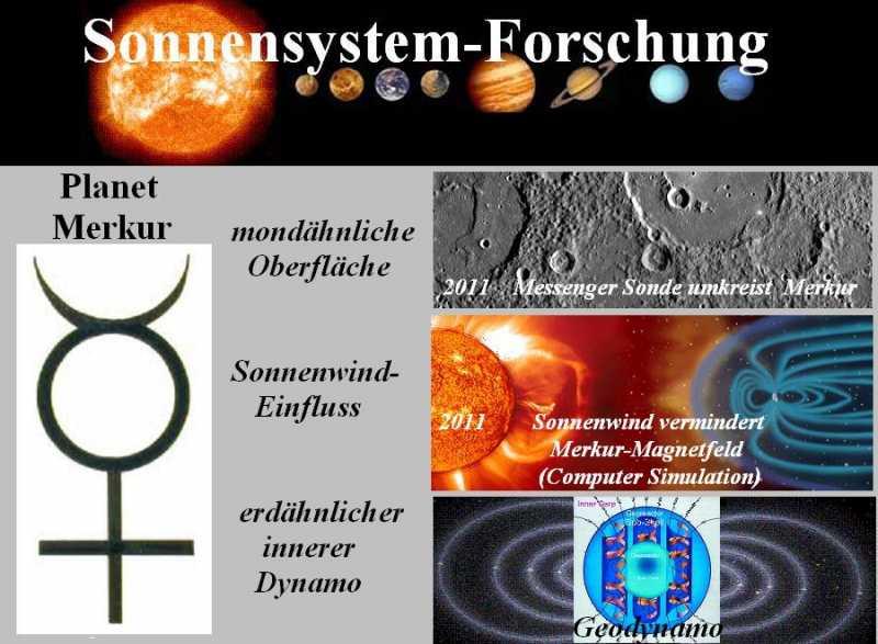 sonnensystem_Forschung.jpg
